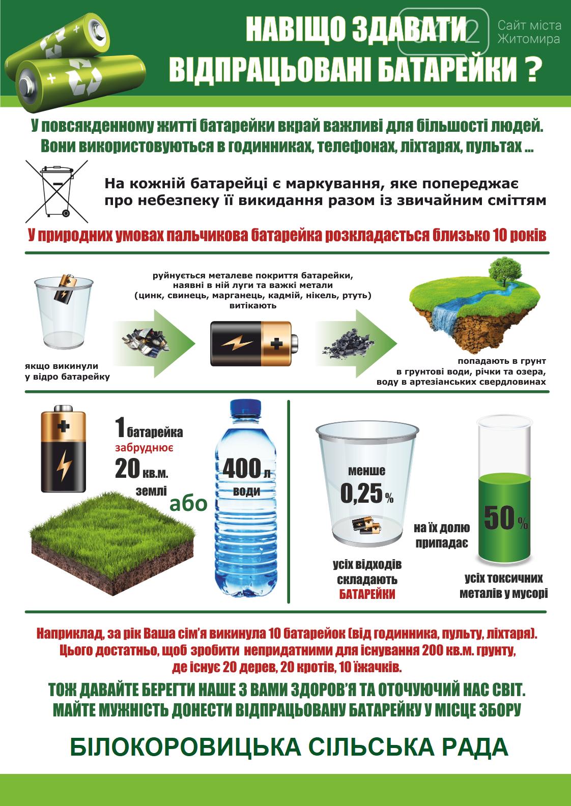 На Житомирщині мешканці маленьких сіл вчаться бути екологічно свідомими, фото-1
