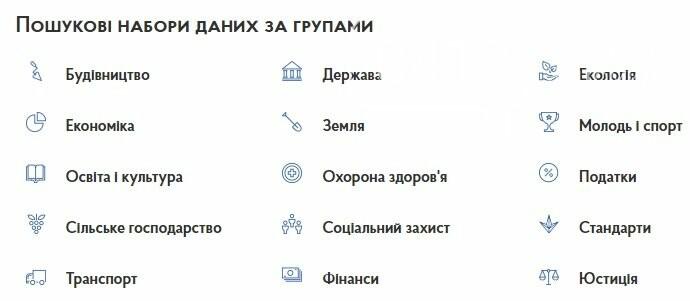 Які цифри мають бути оприлюднені на сайті Житомирської міської ради, фото-1