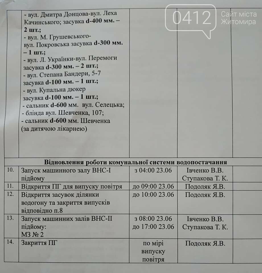 У Житомирі на дві доби відключать водопостачання, фото-3