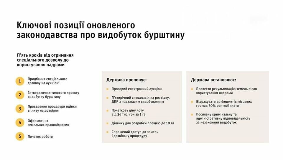 Житомирська ОДА та Держгеонадри напрацьовують механізм підготовки бурштинових ділянок , фото-1