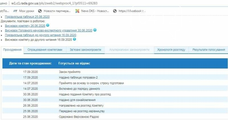 ВР ухвалила законопроєкт, що стосується дистанційної торгівлі ліками, який ініціював нардеп із Житомирщини, фото-1