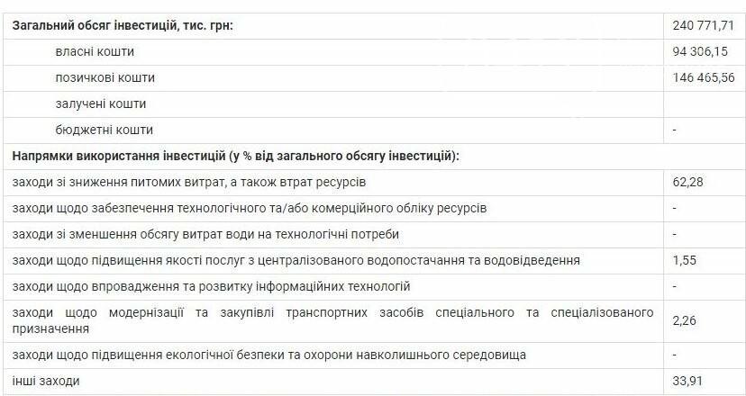 """Житомирський водоканал наступного року реконструює водопровідну мережу """"Хінчанка"""", фото-1"""