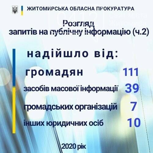 До прокуратури Житомирської області у 2020 надійшло 167 запитів на публічну інформацію, фото-2