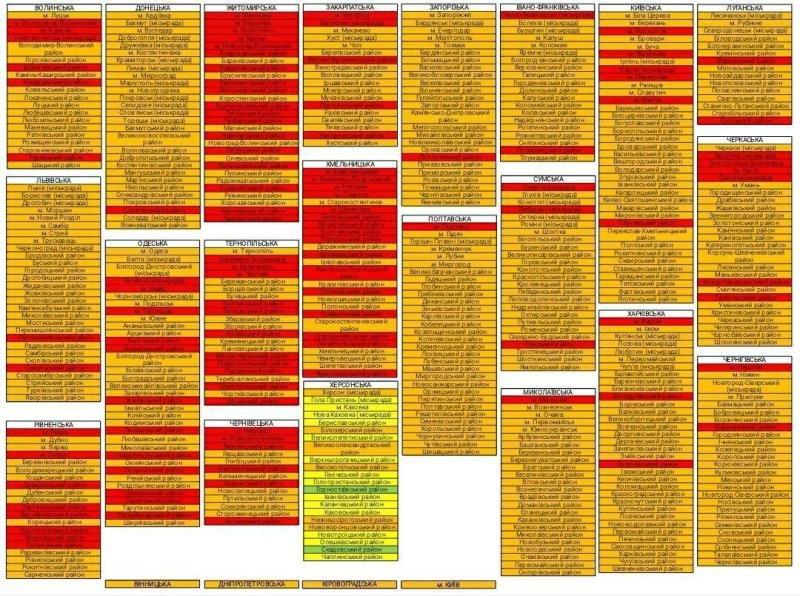 Які населені пункти Житомирщини з 2 листопада будуть у червоній карантинній зоні?, фото-2